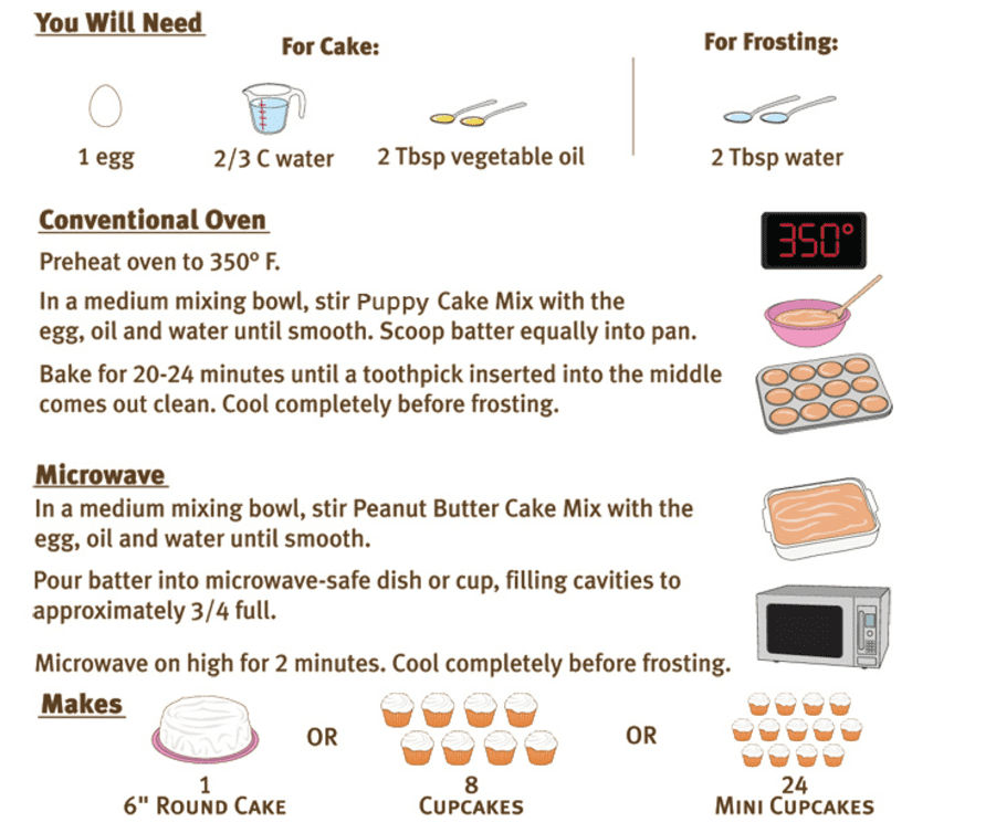 How to Make a Puppy Cake